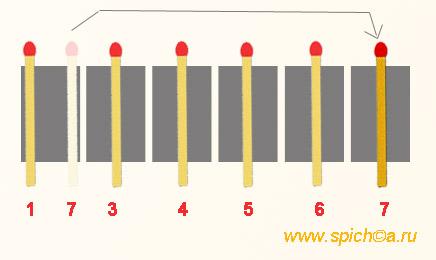 7 спичек на 6 картах - фокус - решение